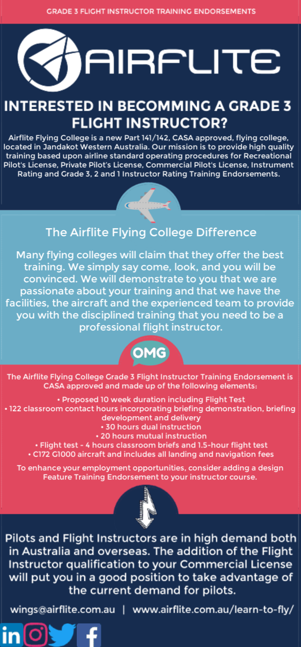 Flying College